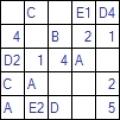 Euler Square