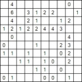 Minesweeper - batalii navale