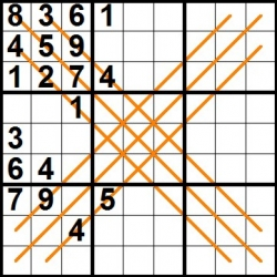 Sudoku diagonals X
